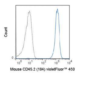 Anti-CD45.2 Mouse Monoclonal Antibody (violetFluor® 450) [clone: 104]