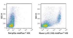 Anti-Ly-6G Rat Monoclonal Antibody (violetFluor® 450) [clone: 1A8]